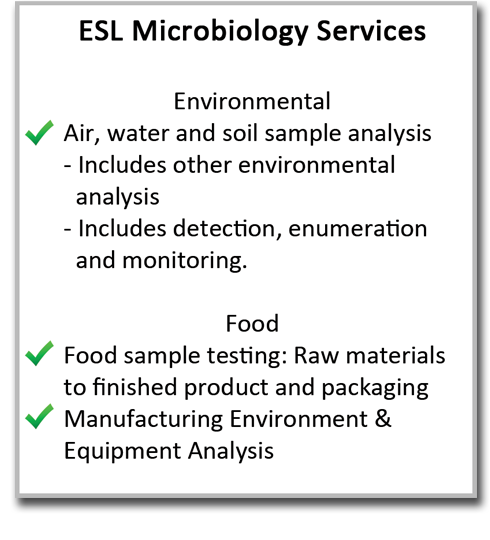Microbiology-Services